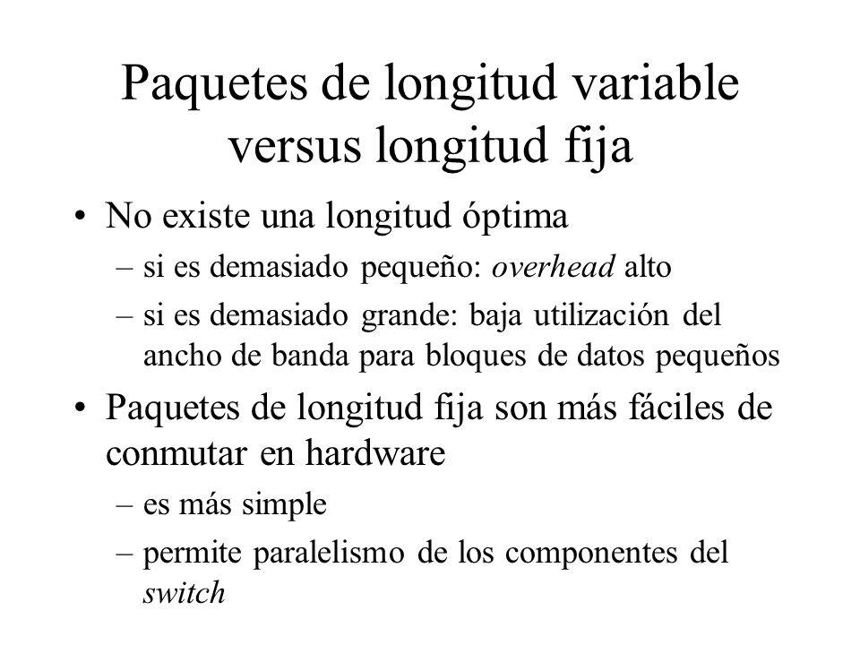 Paquetes de longitud variable versus longitud fija No existe una longitud óptima –si es demasiado pequeño: overhead alto –si es demasiado grande: baja