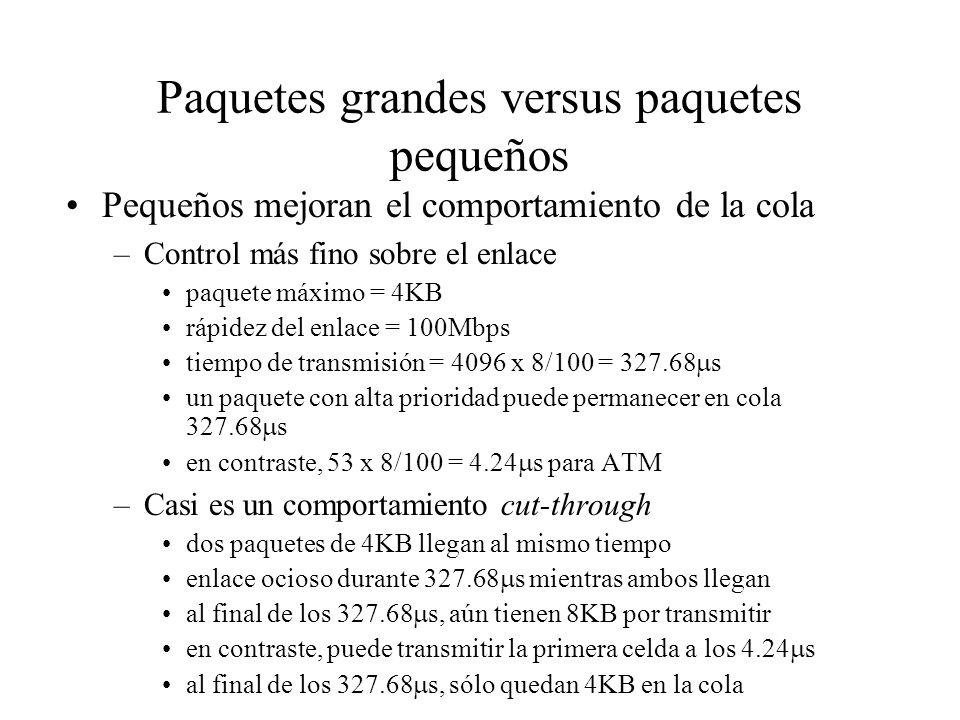 Paquetes grandes versus paquetes pequeños Pequeños mejoran el comportamiento de la cola –Control más fino sobre el enlace paquete máximo = 4KB rápidez