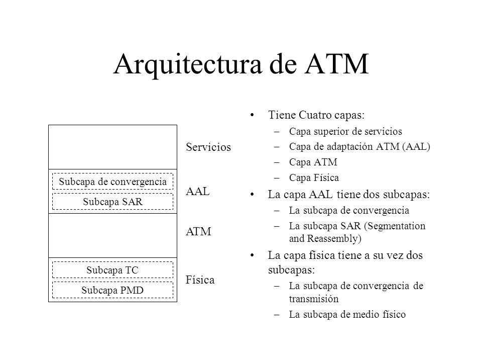 Arquitectura de ATM Tiene Cuatro capas: –Capa superior de servicios –Capa de adaptación ATM (AAL) –Capa ATM –Capa Física La capa AAL tiene dos subcapa