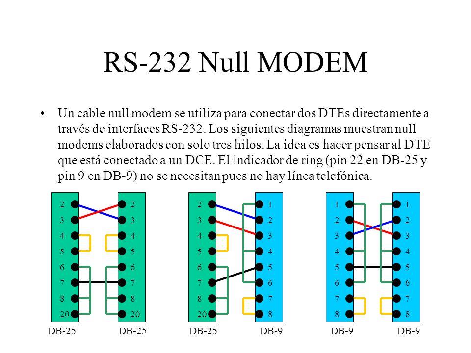 RS-232 Null MODEM Un cable null modem se utiliza para conectar dos DTEs directamente a través de interfaces RS-232. Los siguientes diagramas muestran