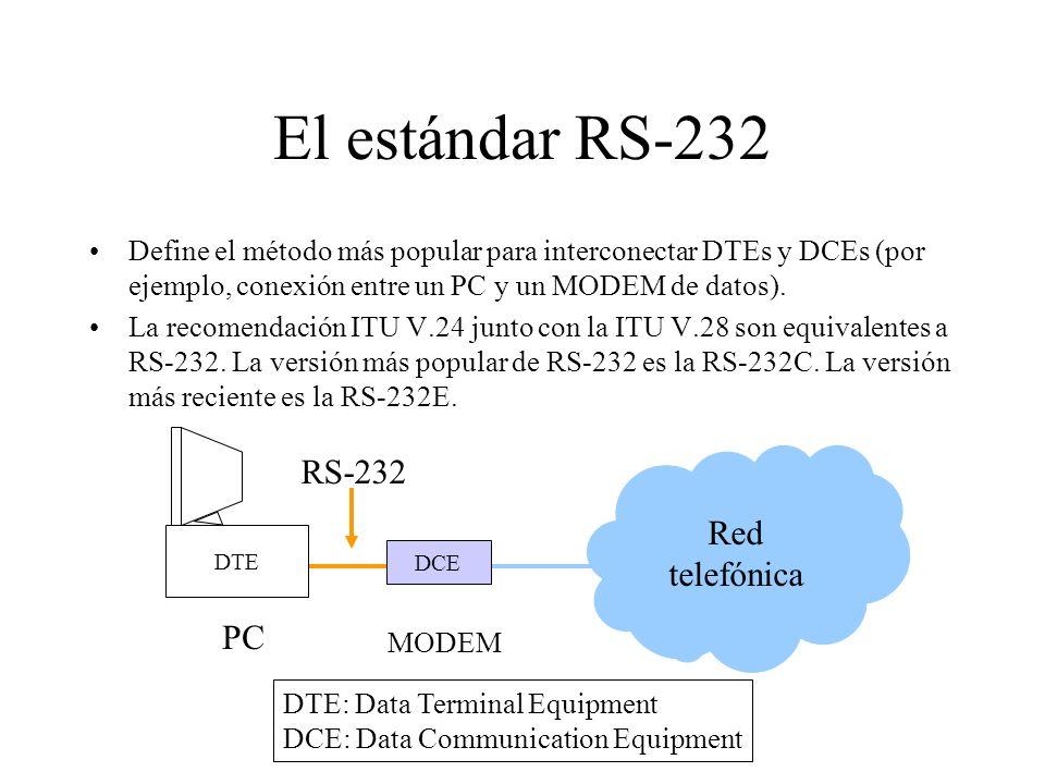 Alcance del estándar RS-232 Hay tres categorías de temas básicos relacionados con RS- 232 –Especificaciones explícitas de ingeniería Niveles de voltaje (-15v hasta +15v); un bit por baudio, forma de la señal que representa un 1 y un 0; el propósito o función de cada uno de los 25 pines que conforman la interface.