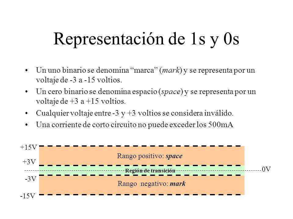 Representación de 1s y 0s Un uno binario se denomina marca (mark) y se representa por un voltaje de -3 a -15 voltios. Un cero binario se denomina espa
