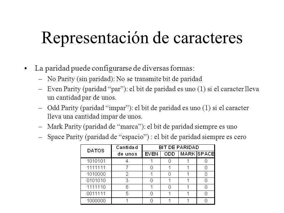 Representación de caracteres Después del bit de paridad (si lo hay) vienen los bits de parada (stop bits).
