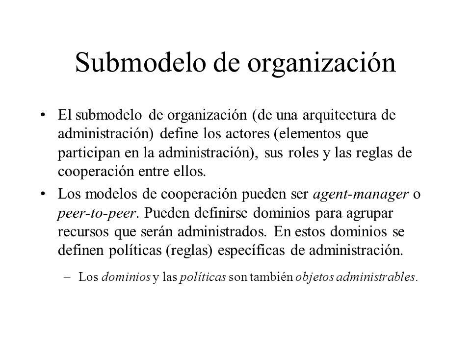Submodelo de organización El submodelo de organización (de una arquitectura de administración) define los actores (elementos que participan en la admi