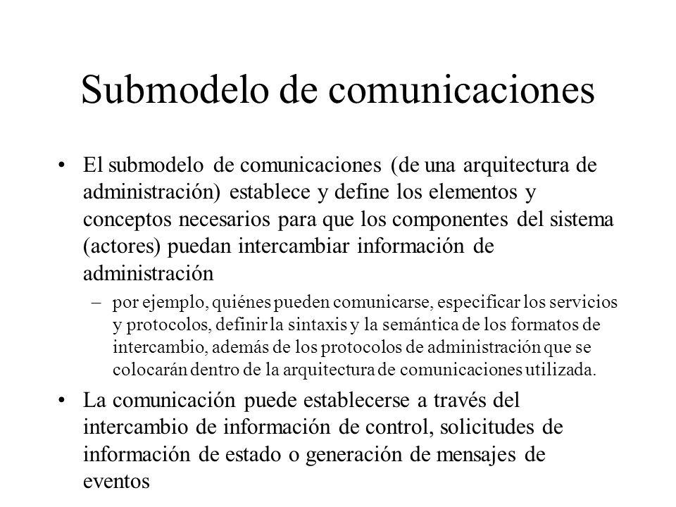 Submodelo de comunicaciones El submodelo de comunicaciones (de una arquitectura de administración) establece y define los elementos y conceptos necesa