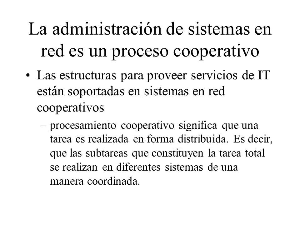 La administración de sistemas en red es un proceso cooperativo Las estructuras para proveer servicios de IT están soportadas en sistemas en red cooper