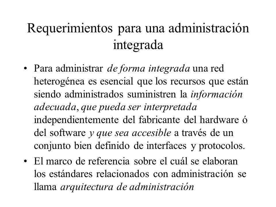 Requerimientos para una administración integrada Para administrar de forma integrada una red heterogénea es esencial que los recursos que están siendo