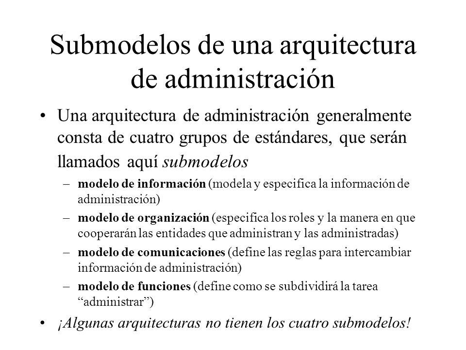 Submodelos de una arquitectura de administración Una arquitectura de administración generalmente consta de cuatro grupos de estándares, que serán llam