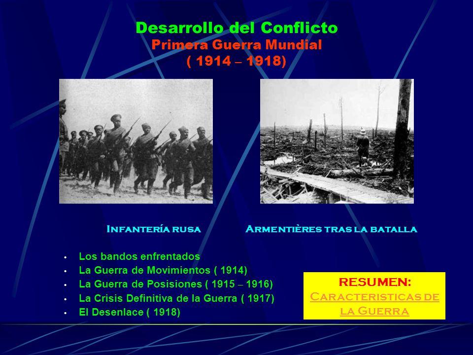 Desarrollo del Conflicto Primera Guerra Mundial ( 1914 – 1918) Los bandos enfrentados La Guerra de Movimientos ( 1914) La Guerra de Posisiones ( 1915