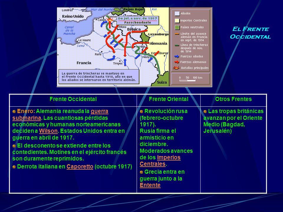 Frente OccidentalFrente OrientalOtros Frentes Enero: Alemania reanuda la guerra submarina. Las cuantiosas pérdidas económicas y humanas norteamericana