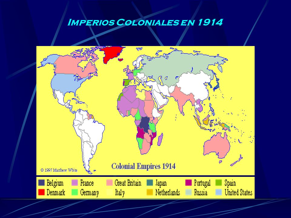 Imperios Coloniales en 1914