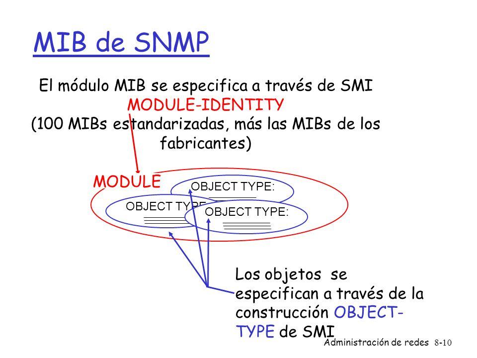 Administración de redes8-10 MIB de SNMP OBJECT TYPE: Los objetos se especifican a través de la construcción OBJECT- TYPE de SMI El módulo MIB se espec