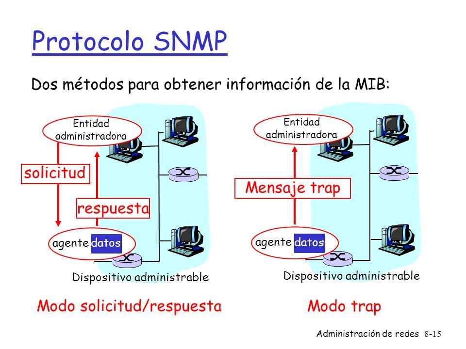 Administración de redes8-15 Protocolo SNMP Dos métodos para obtener información de la MIB: agente datos Dispositivo administrable Entidad administrado