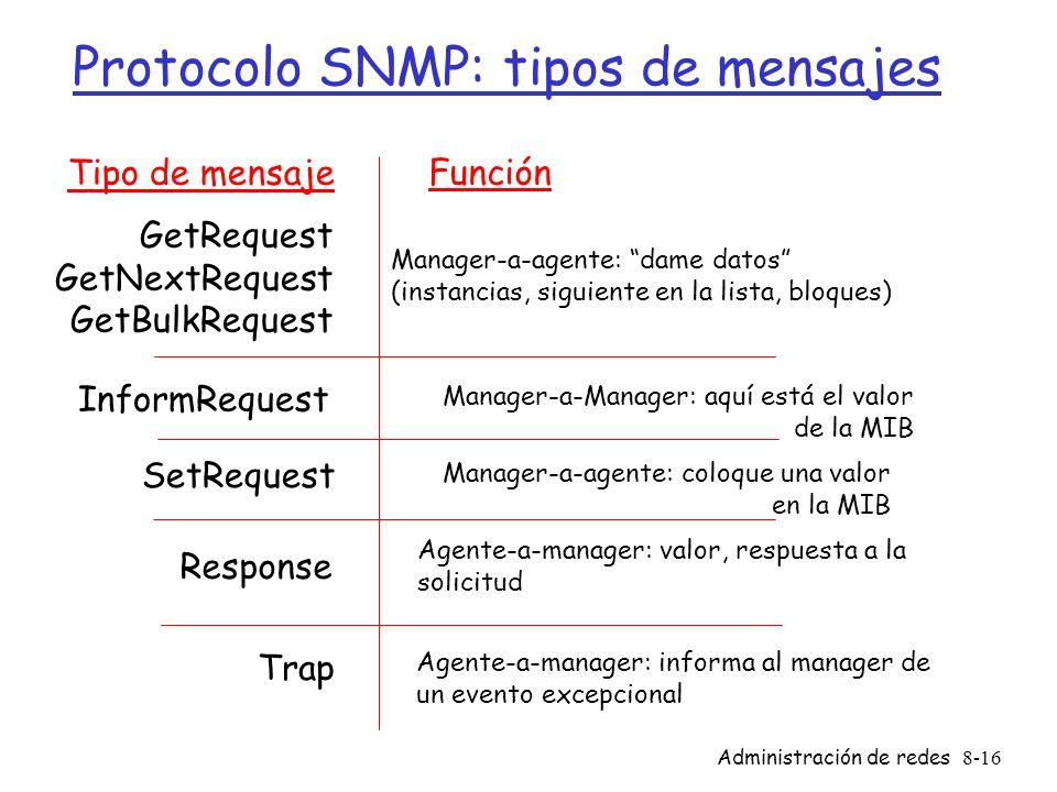 Administración de redes8-16 Protocolo SNMP: tipos de mensajes GetRequest GetNextRequest GetBulkRequest Manager-a-agente: dame datos (instancias, sigui