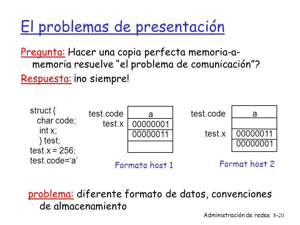 Administración de redes8-20 El problemas de presentación Pregunta: Hacer una copia perfecta memoria-a- memoria resuelve el problema de comunicación? R