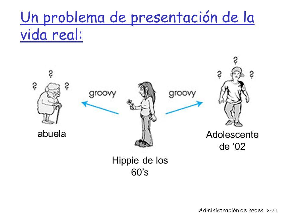Administración de redes8-21 Un problema de presentación de la vida real: Hippie de los 60s Adolescente de 02 abuela