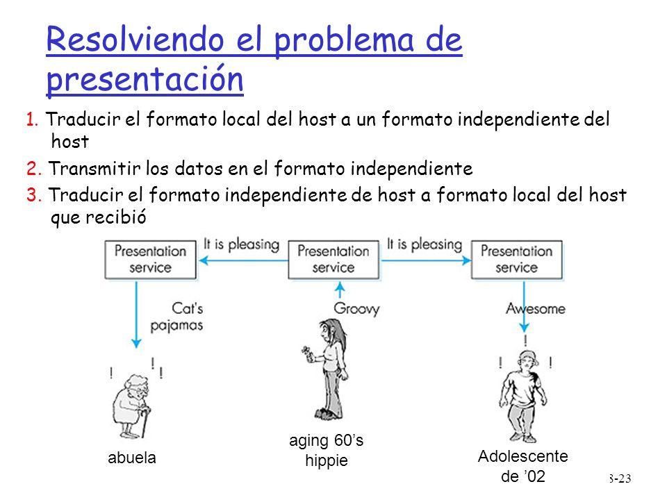 Administración de redes8-23 Resolviendo el problema de presentación 1. Traducir el formato local del host a un formato independiente del host 2. Trans