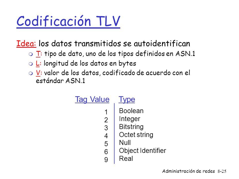 Administración de redes8-25 Codificación TLV Idea: los datos transmitidos se autoidentifican m T: tipo de dato, uno de los tipos definidos en ASN.1 m