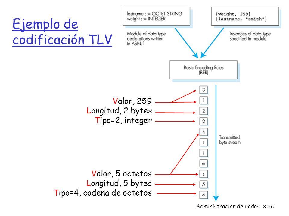 Administración de redes8-26 Ejemplo de codificación TLV Valor, 5 octetos Longitud, 5 bytes Tipo=4, cadena de octetos Valor, 259 Longitud, 2 bytes Tipo