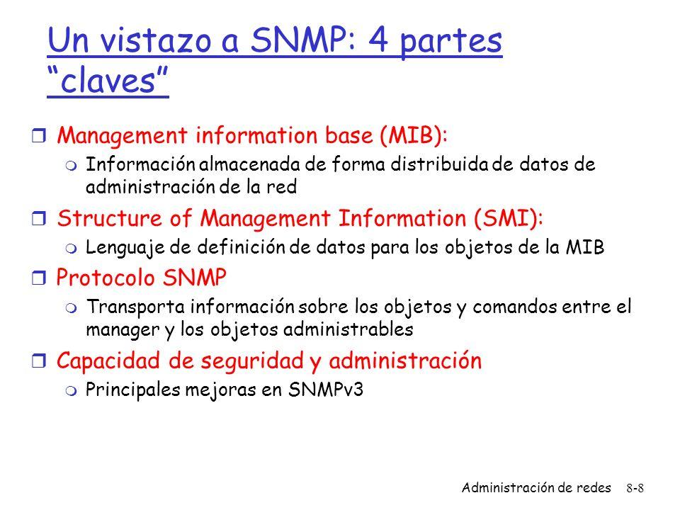 Administración de redes8-9 SMI: lenguaje de definición de datos Propósito: sintaxis y semántica de datos de administración bien definidos, no ambiguos r Tipo de datos base: m simple, pero engorroso r OBJECT-TYPE m Tipos de datos, estado, semántica de los objetos administrables r MODULE-IDENTITY m Grupos de objetos relacionados en un módulo de una MIB Tipos de dtaos básicos INTEGER Integer32 Unsigned32 OCTET STRING OBJECT IDENTIFIED IPaddress Counter32 Counter64 Guage32 Time Ticks Opaque