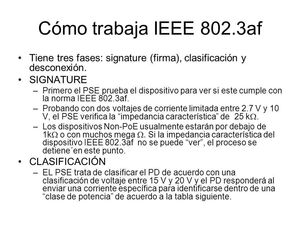 Cómo trabaja IEEE 802.3af Tiene tres fases: signature (firma), clasificación y desconexión. SIGNATURE –Primero el PSE prueba el dispositivo para ver s