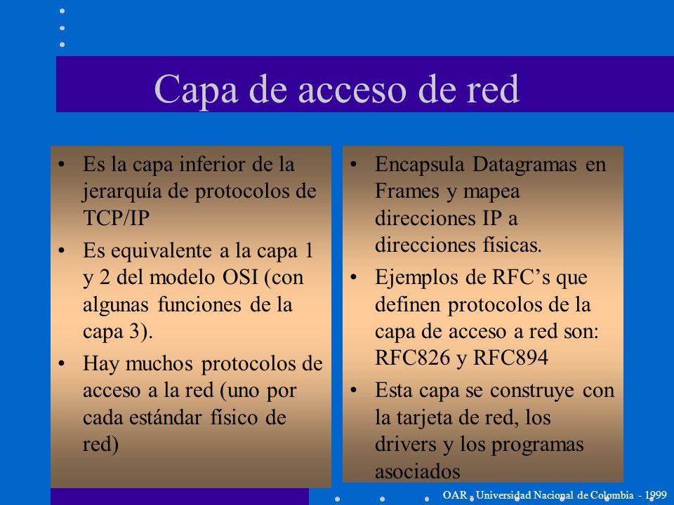 TCP/IP Capa de Acceso de Red (Network Access Layer) OAR - Universidad Nacional de Colombia - 1999
