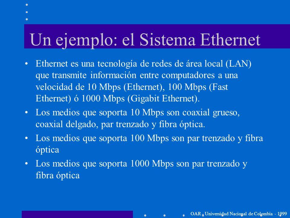Capa de acceso de red Es la capa inferior de la jerarquía de protocolos de TCP/IP Es equivalente a la capa 1 y 2 del modelo OSI (con algunas funciones
