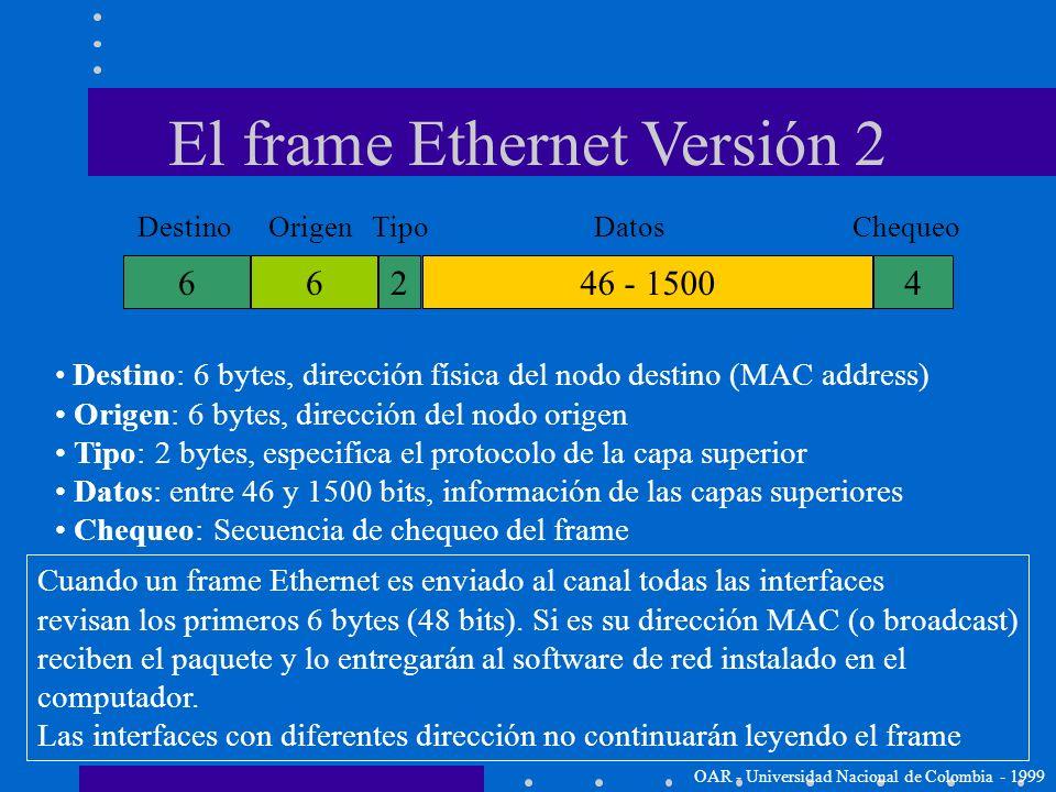 El frame Ethernet El corazón del sistema Ethernet es el frame Ethernet utilizado para llevar datos entre computadores. El frame consta de varios bits