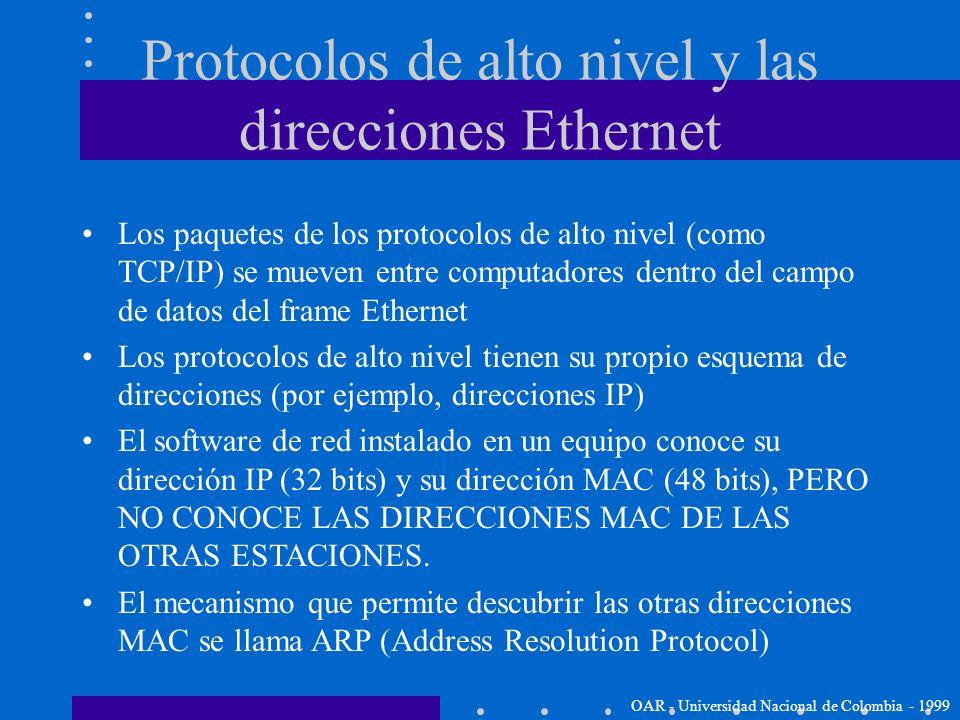 El frame Ethernet Versión 2 66246 - 15004 DestinoOrigenTipoDatosChequeo Destino: 6 bytes, dirección física del nodo destino (MAC address) Origen: 6 by