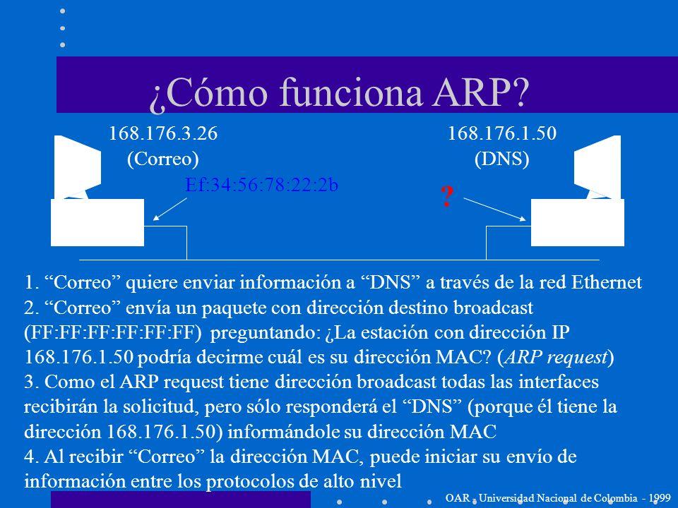 Protocolos de alto nivel y las direcciones Ethernet Los paquetes de los protocolos de alto nivel (como TCP/IP) se mueven entre computadores dentro del