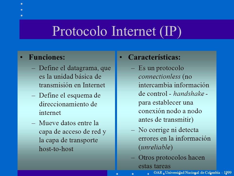 Capa Internet Capa ubicada sobre la capa de acceso de red El protocolo IP (RFC791) es el corazón de TCP/IP y es el protocolo más importante de la capa