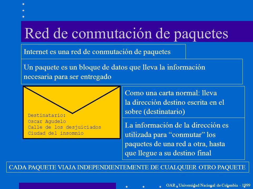 Protocolo Internet (IP) Funciones: –Define el datagrama, que es la unidad básica de transmisión en Internet –Define el esquema de direccionamiento de