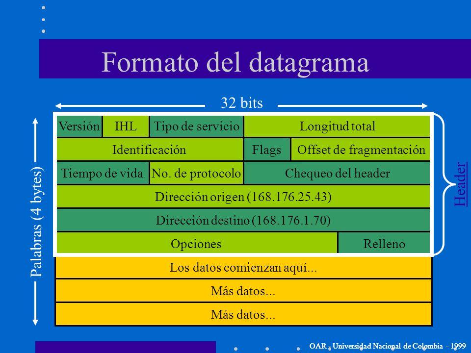 El datagrama El datagrama es el formato de paquete definido por el Protocolo Internet (IP). Las primeras cinco o seis palabras de 32 bits del datagram