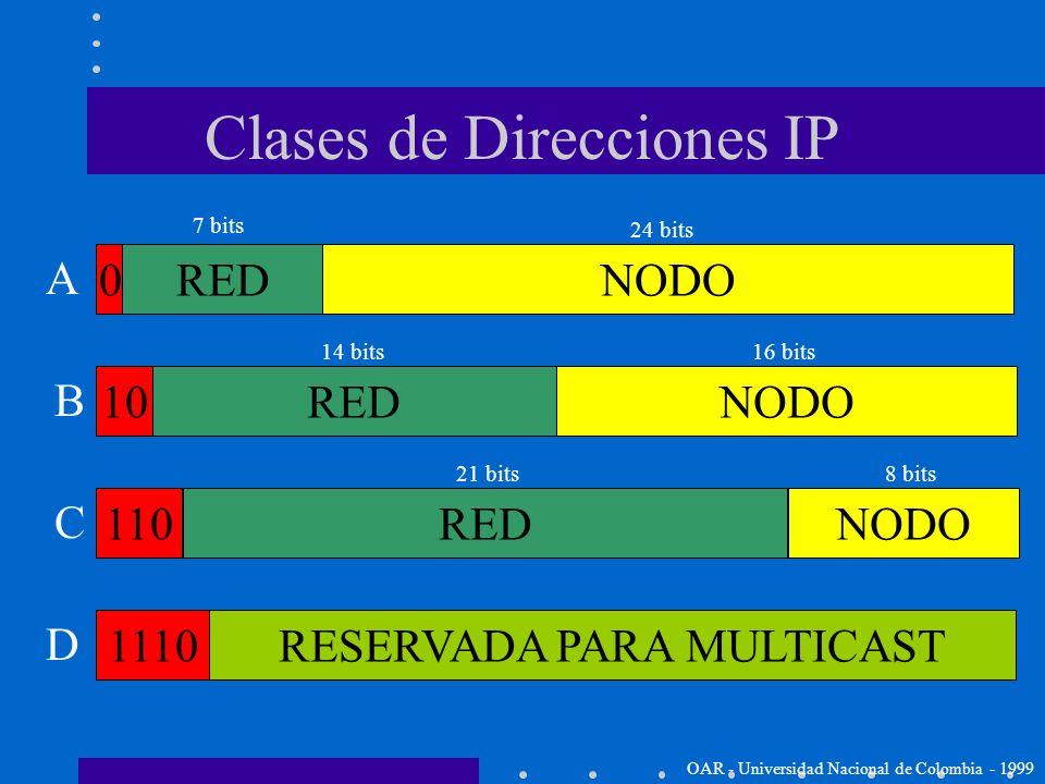 Direccionamiento IP Cada interface de red (tarjeta de red) se le asigna una dirección lógica única de 32 bits. La dirección consta de una parte que id