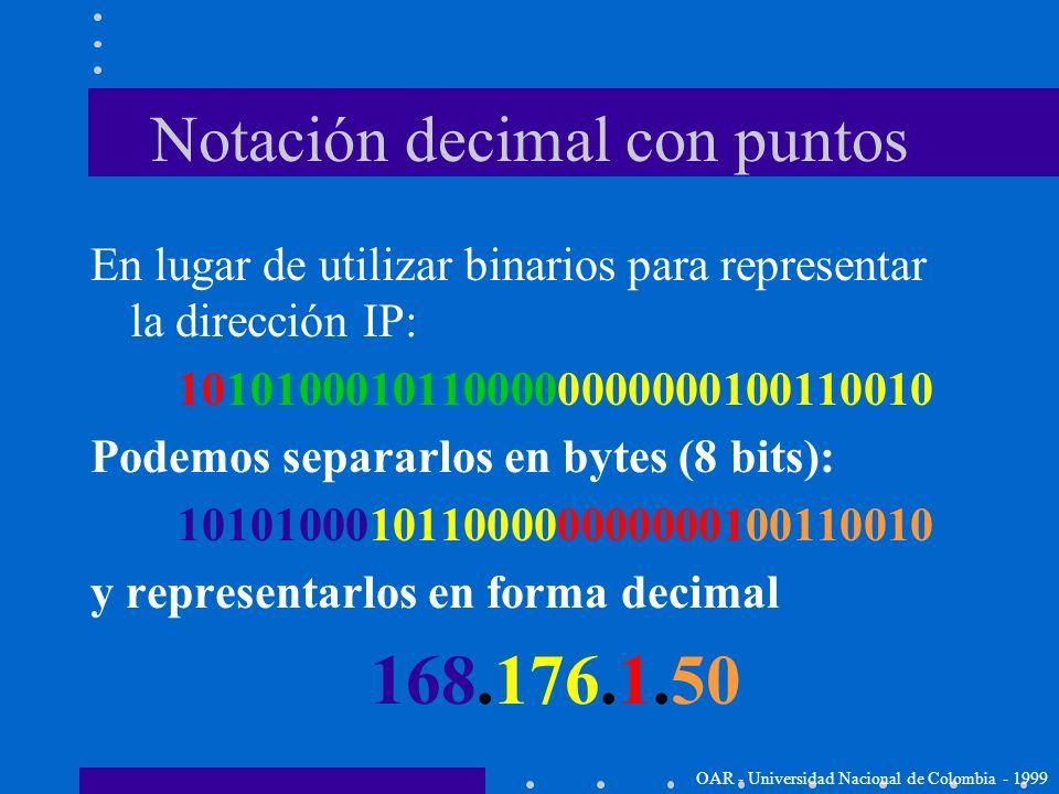 Clases de Direcciones IP 1110RESERVADA PARA MULTICAST D 0REDNODO A 7 bits 24 bits 10REDNODO B 14 bits16 bits 110NODORED C 21 bits8 bits OAR - Universi