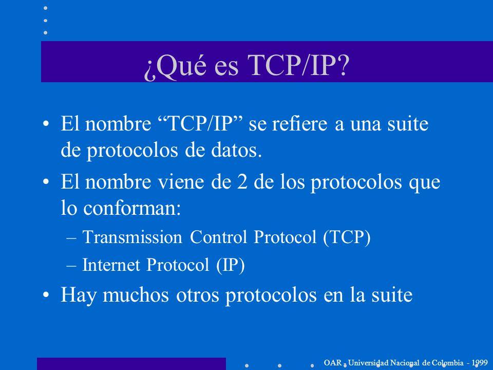 Contenido ¿Qué es TCP/IP? Arquitectuta de TCP/IP Capa de acceso de red (Un ejemplo: el sistema Ethernet) Capa Internet (IP, ICMP) Capa de transporte (
