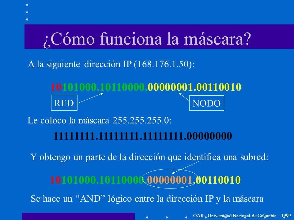 Máscara de subred Una dirección de red la podemos subdividir en subredes pidiendo prestados bits de la parte de identificación de host para identifica