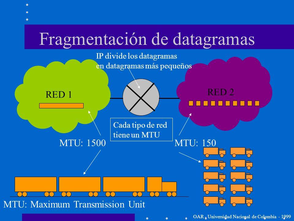 RED 3 RED 1 Aplicación Transporte Internet Acceso de red Enrutamiento de datagramas Aplicación Transporte Internet Acceso de red Nodo ANodo B RED 2 In