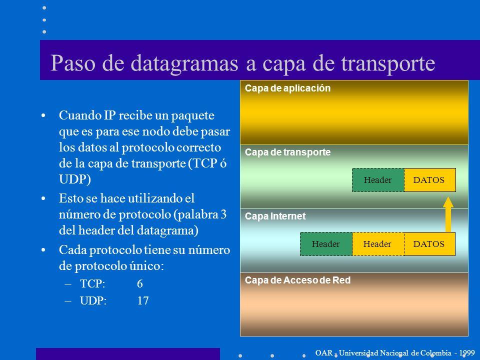 Fragmentación de datagramas OAR - Universidad Nacional de Colombia - 1999 RED 1 RED 2 MTU: 150MTU: 1500 MTU: Maximum Transmission Unit IP divide los d
