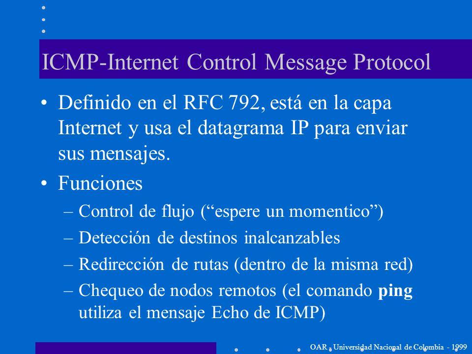 Paso de datagramas a capa de transporte OAR - Universidad Nacional de Colombia - 1999 Capa de Acceso de Red Capa Internet Capa de transporte Capa de a