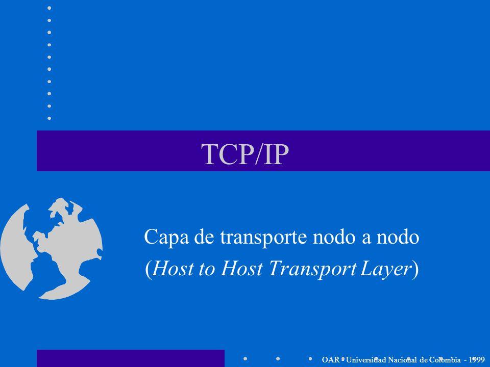 ICMP-Internet Control Message Protocol OAR - Universidad Nacional de Colombia - 1999 Definido en el RFC 792, está en la capa Internet y usa el datagra