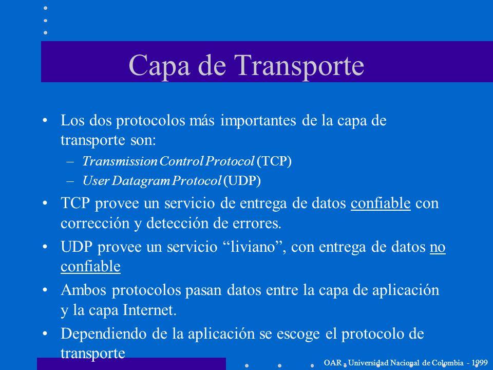TCP/IP Capa de transporte nodo a nodo (Host to Host Transport Layer) OAR - Universidad Nacional de Colombia - 1999