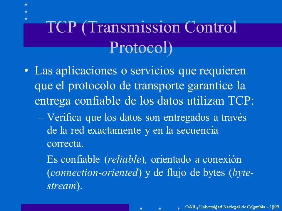 Formato del mensaje UDP OAR - Universidad Nacional de Colombia - 1999 Puerto origenPuerto destino LongitudChecksum Los datos comienzan aquí... 32 bits