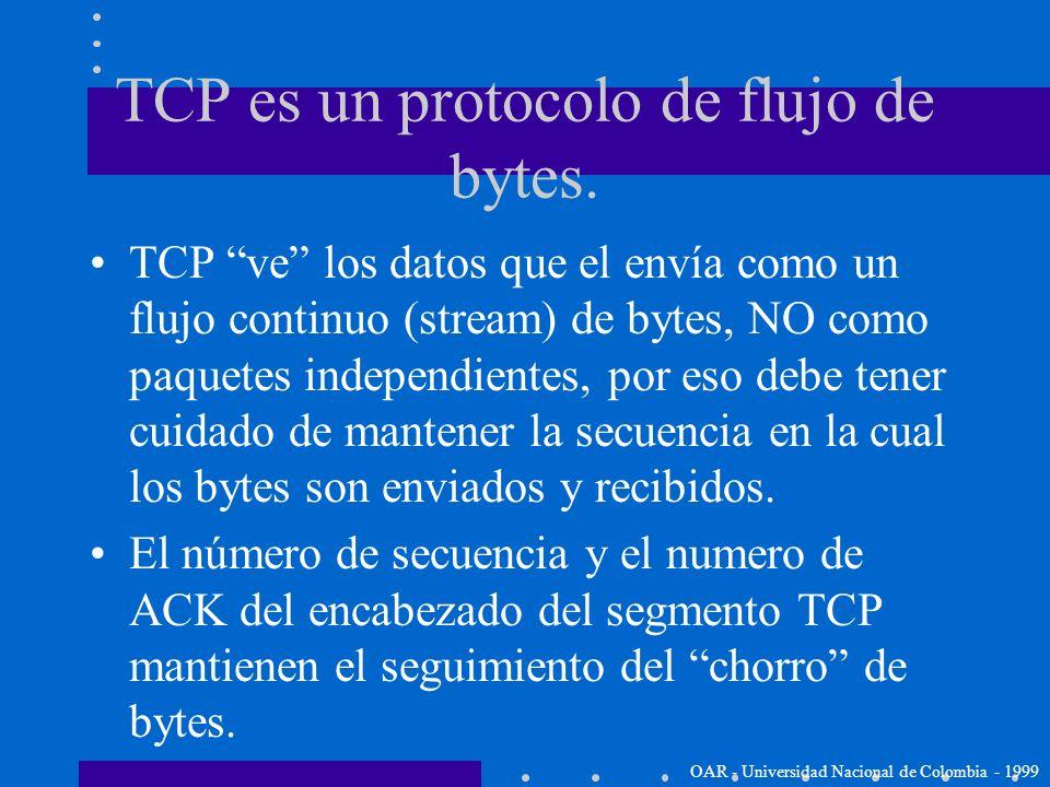 Three-Way Handshake OAR - Universidad Nacional de Colombia - 1999 Oye loco, deseo establecer una conexión TCP y mi número de secuencia comienza en xxx