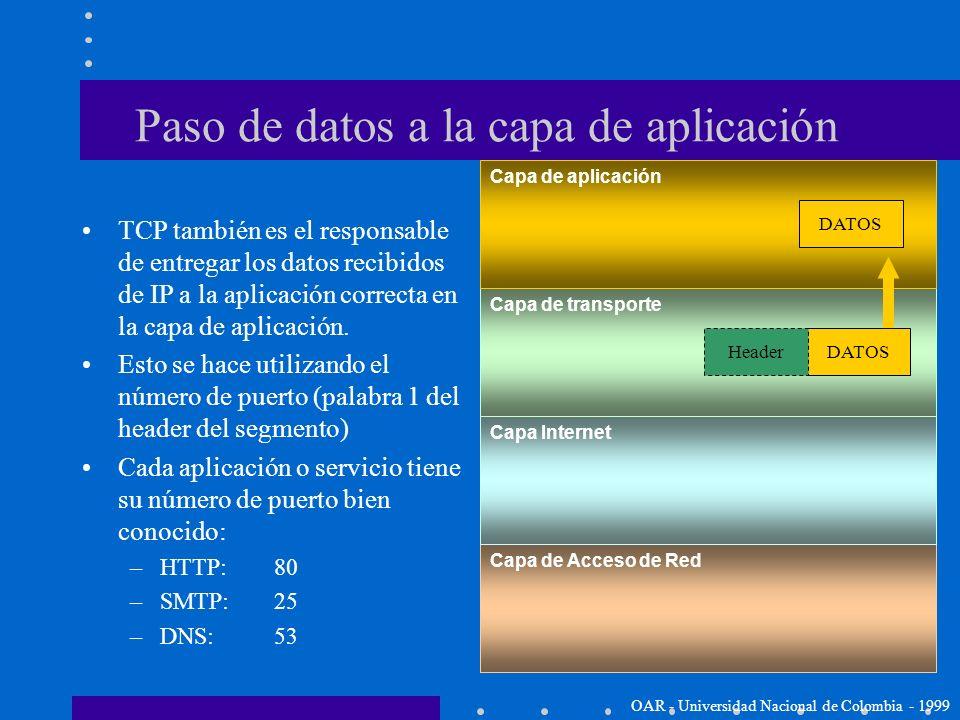 Formato del segmento TCP OAR - Universidad Nacional de Colombia - 1999 Puerto destinoPuerto de origen Más datos... Relleno Número de ACK (Acknowledgme