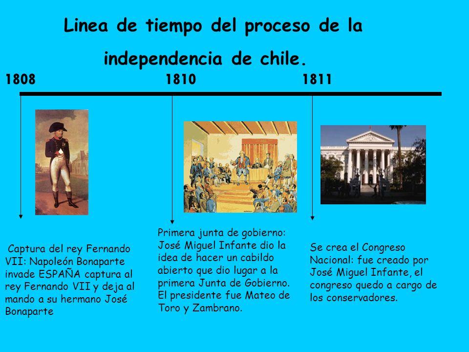 Linea de tiempo del proceso de la independencia de chile. Captura del rey Fernando VII: Napoleón Bonaparte invade ESPAÑA captura al rey Fernando VII y