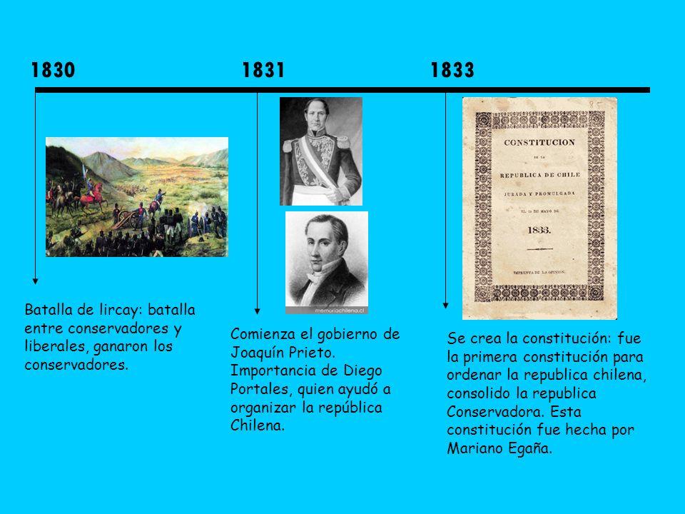 Batalla de lircay: batalla entre conservadores y liberales, ganaron los conservadores. 18301831 Comienza el gobierno de Joaquín Prieto. Importancia de