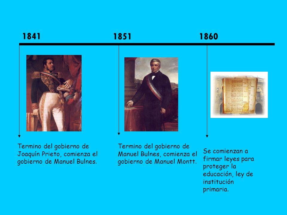 1841 Termino del gobierno de Joaquín Prieto, comienza el gobierno de Manuel Bulnes. 1851 Termino del gobierno de Manuel Bulnes, comienza el gobierno d