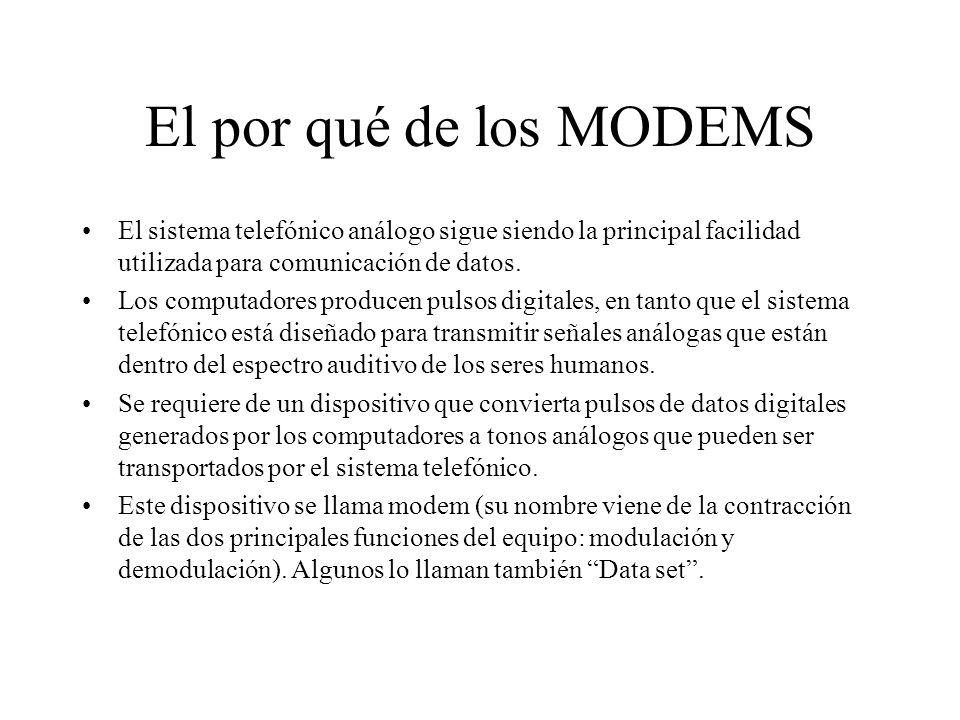 Conversión de señal realizada por los modems MODEM Señal Digital Señal Análoga