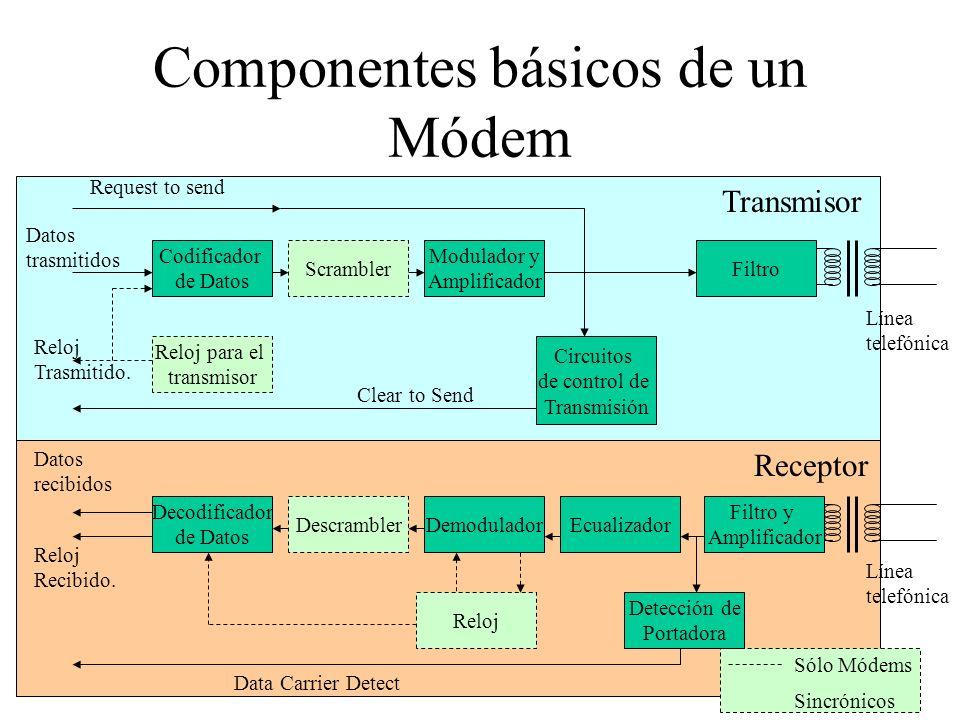 Modulador de cuatro fases Separador de bits Oscilador Driver Keyer 0 o -180 o Keyer 0 o -180 o Driver 90 o bits Señales en fase (I) (In-phase) Señales desplazadas (Q) (Quadrature) Bits en puesto par Bits en puesto impar